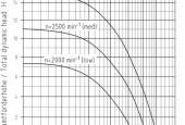 T:zeichnungenklbadu904.200KL90.04.226 Model (1)