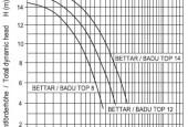 bettar2