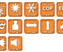 simboliai_hp1200compact_premium